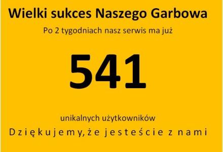 Minęły 2 tygodnie od otwarcia serwisu informacyjnego naszgarbow.pl. Mamy już 541 unikalnych użytkowników!