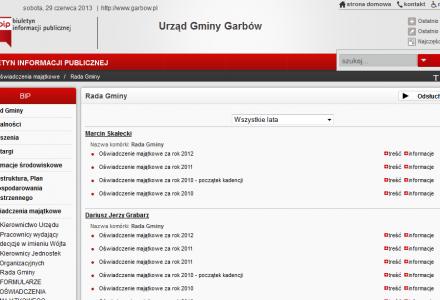 BIP – wciąż brakuje niektórych oświadczeń majątkowych pracowników Urzędu gminy Garbów z poprzednich lat