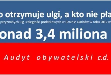 Struktura zaległości i ulg podatkowych przyznawanych w Gminie Garbów. Kolejny wniosek o udostępnienie informacji publicznej.