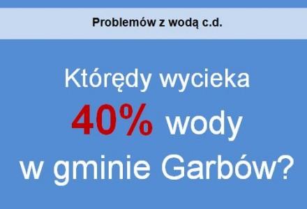 40% wody w Gminie Garbów idzie poza licznikami. Jaka przyczyna?