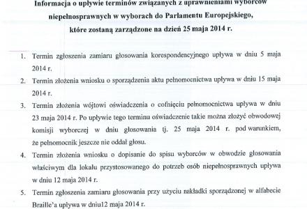 Informacja o upływie terminów związanych z uprawnieniami wyborców niepełnosprawnych do Parlamentu Europejskiego w dniu 25 maja 2014 r.