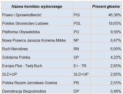 Gmina Garbów_wybory_2014_maj