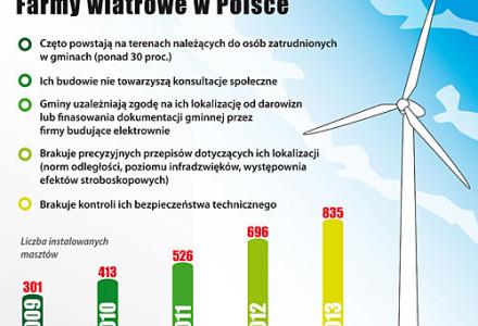 Kontrola NIK miażdży elektrownie wiatrowe. Farmy powstawały w warunkach konfliktów interesów, niejasności i korupcji