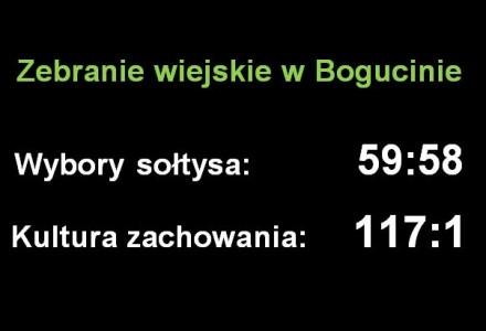 23 września 2014 – Bogucin wybrał sołtysa i dokonał podziału funduszu sołeckiego. Wzorowa postawa mieszkańców. Napaść słowna na mieszkańca ze strony wójta