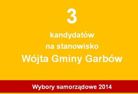 18 października 2014 – Znamy już wszystkich kandydatów na stanowisko Wójta Gminy Garbów