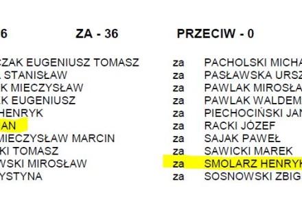 Posłowie PSL z naszego regionu, Henryk Smolarz i Jan Łopata, głosowali za likwidacją kopalń