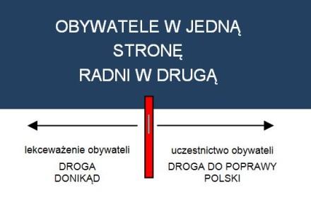 13 marca 2015 – Kolejne spotkanie komisji  rady gminy Garbów bez poinformowania mieszkańców. Utrudnianie uczestnictwa w życiu publicznym