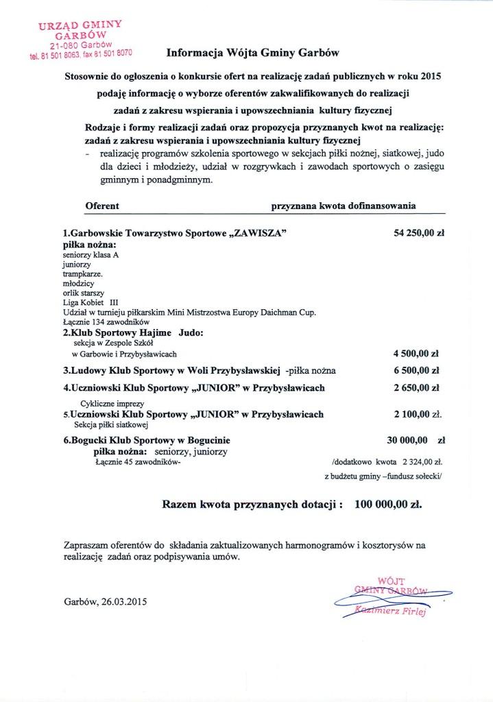 informacja_wojta_zadania_pobliczne_2015