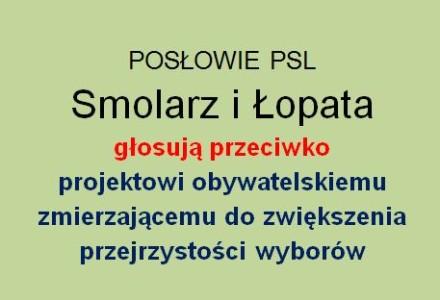Sejm głosami PO i PSL odrzucił kolejny obywatelski projekt zmian w kodeksie wyborczym.  Posłowie Smolarz i Łopata głosują przeciwko obywatelom