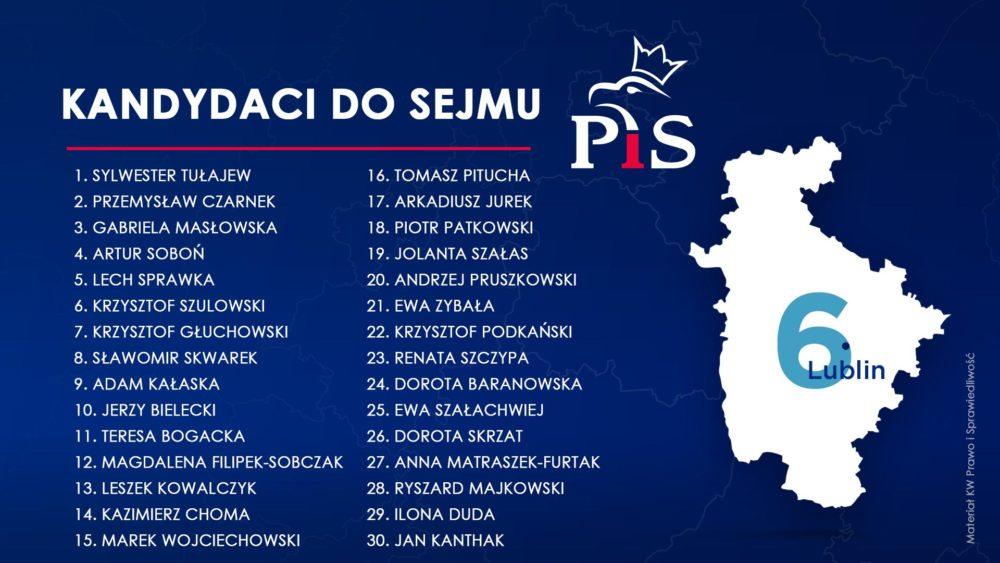 Zaproszenie na spotkanie z kandydatami PiS do Parlamentu RP – czwartek, 3 października 2019 r., godz 18.00, Podolanka Bogucin
